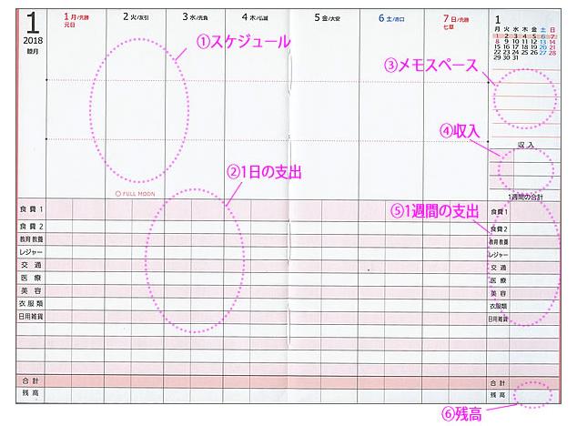 家計簿と手帳の記入例