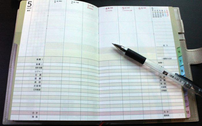 手帳と家計簿が一緒になったウィークリーページ