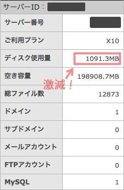 サーバーのディスク使用量が約1GBまで減った