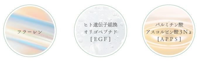 フラーレン・EGF・APPS