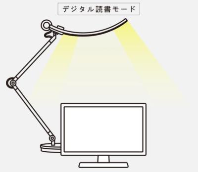 BenQ WiT アイケアLEDデスクライトのデジタル読書モード