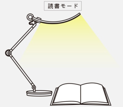 BenQ WiT アイケアLEDデスクライト読書モード